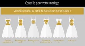 mariage-choix-robe